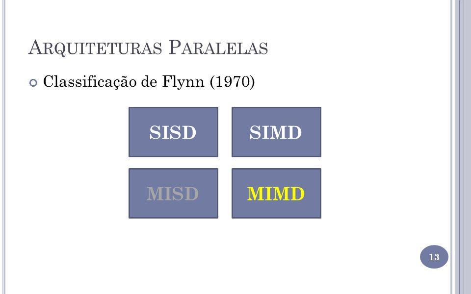 Classificação de Flynn (1970) SISDSIMD MISDMIMD 13