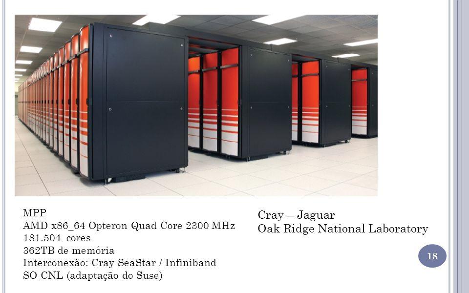 18 MPP AMD x86_64 Opteron Quad Core 2300 MHz 181.504 cores 362TB de memória Interconexão: Cray SeaStar / Infiniband SO CNL (adaptação do Suse) Cray –