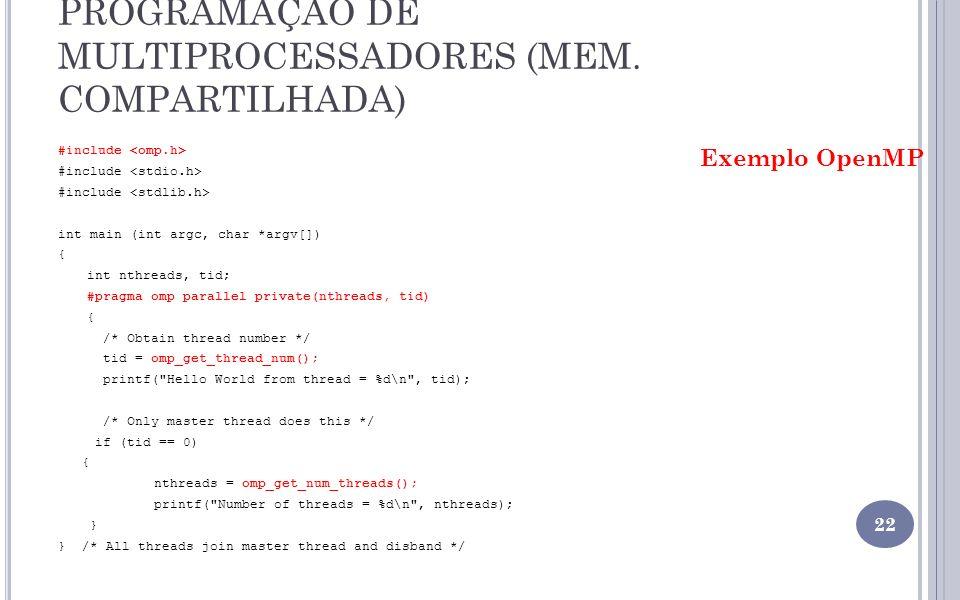 PROGRAMAÇÃO DE MULTIPROCESSADORES (MEM. COMPARTILHADA) #include int main (int argc, char *argv[]) { int nthreads, tid; #pragma omp parallel private(nt