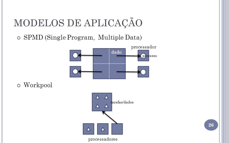 MODELOS DE APLICAÇÃO SPMD (Single Program, Multiple Data) Workpool 26 dado processador processo tarefas/dados processadores