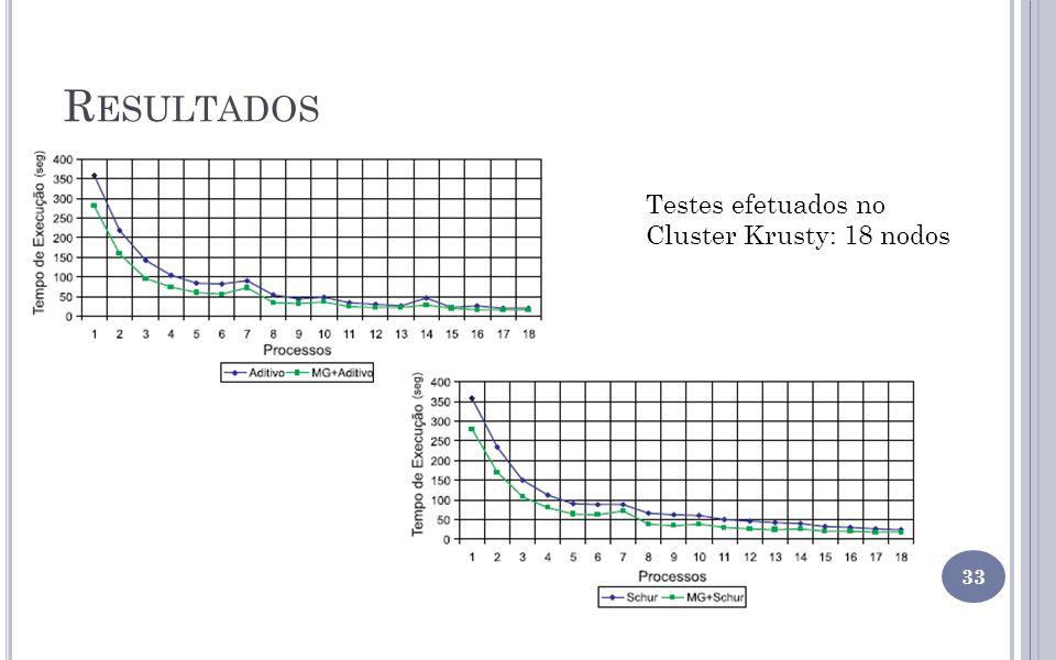 R ESULTADOS 33 Testes efetuados no Cluster Krusty: 18 nodos