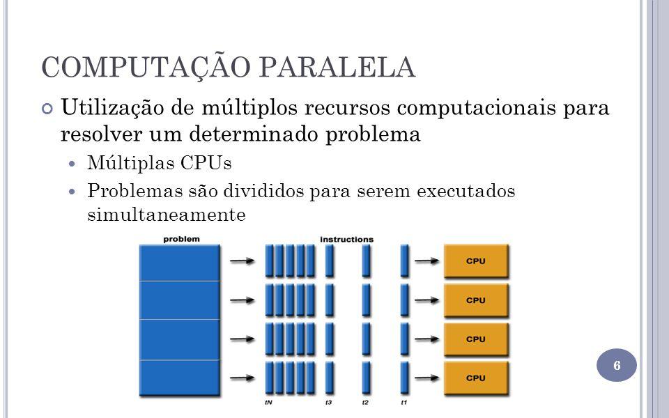 COMPUTAÇÃO PARALELA Utilização de múltiplos recursos computacionais para resolver um determinado problema Múltiplas CPUs Problemas são divididos para