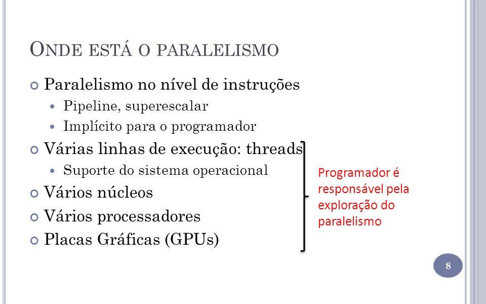 O NDE ESTÁ O PARALELISMO Paralelismo no nível de instruções Pipeline, superescalar Implícito para o programador Várias linhas de execução: threads Sup
