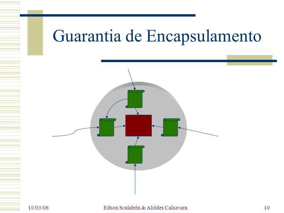 10/03/06 Edson Scalabrin & Alcides Calsavara10 Guarantia de Encapsulamento