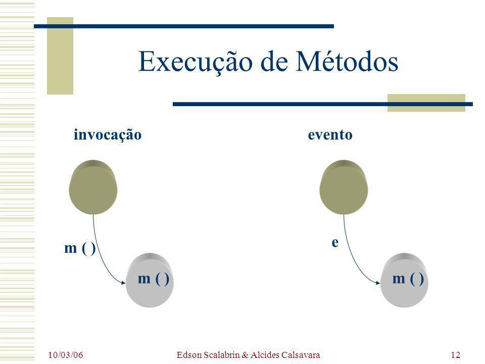 10/03/06 Edson Scalabrin & Alcides Calsavara12 Execução de Métodos invocaçãoevento m ( ) e