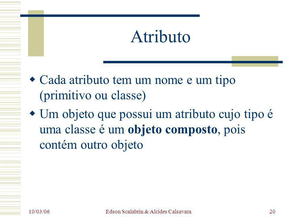 10/03/06 Edson Scalabrin & Alcides Calsavara20 Atributo Cada atributo tem um nome e um tipo (primitivo ou classe) Um objeto que possui um atributo cuj