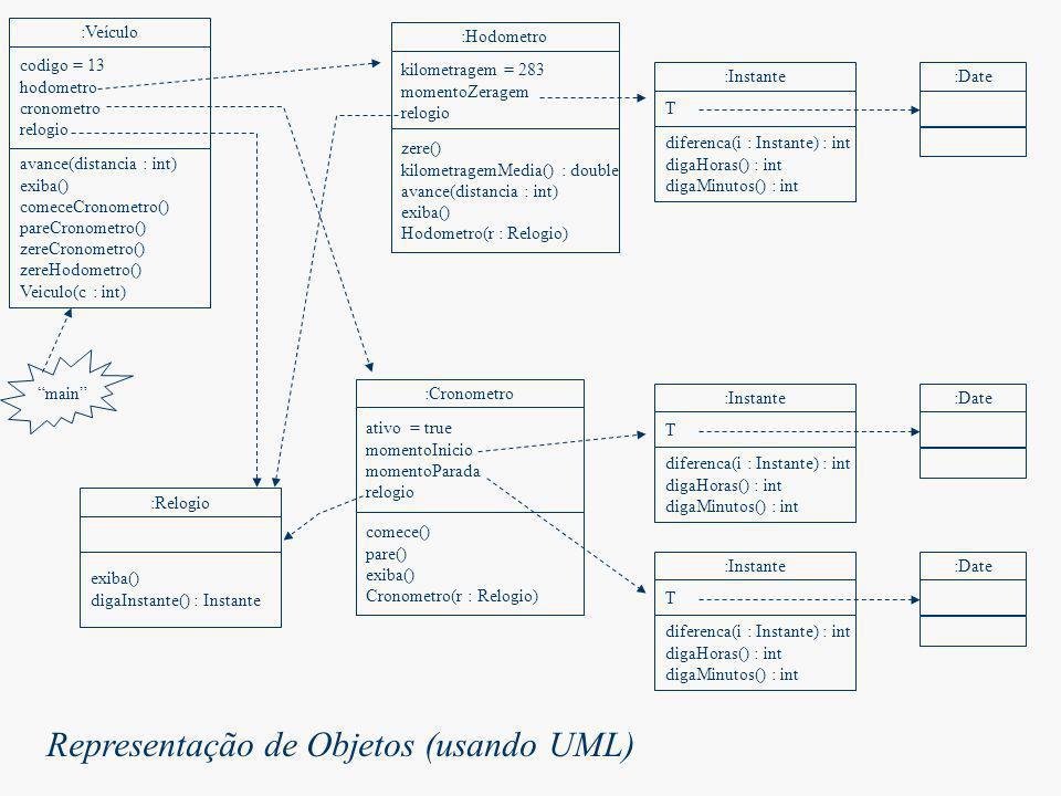 10/03/06 Edson Scalabrin & Alcides Calsavara27 :Veículo codigo = 13 hodometro cronometro relogio avance(distancia : int) exiba() comeceCronometro() pa