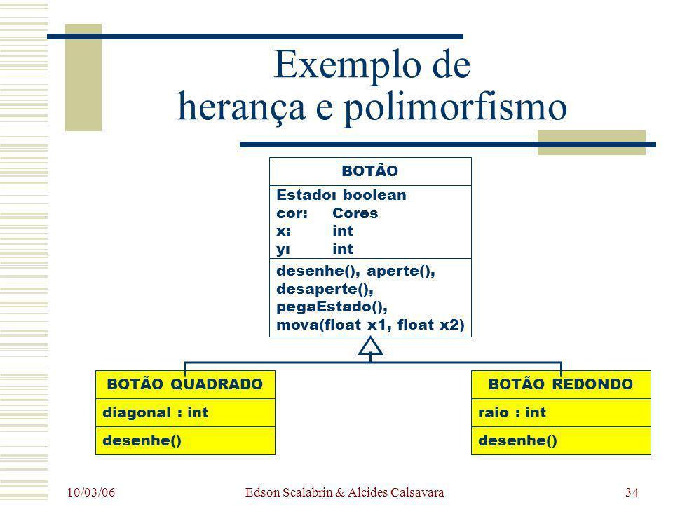 10/03/06 Edson Scalabrin & Alcides Calsavara34 Exemplo de herança e polimorfismo BOTÃO Estado: boolean cor:Cores x:int y:int desenhe(), aperte(), desa