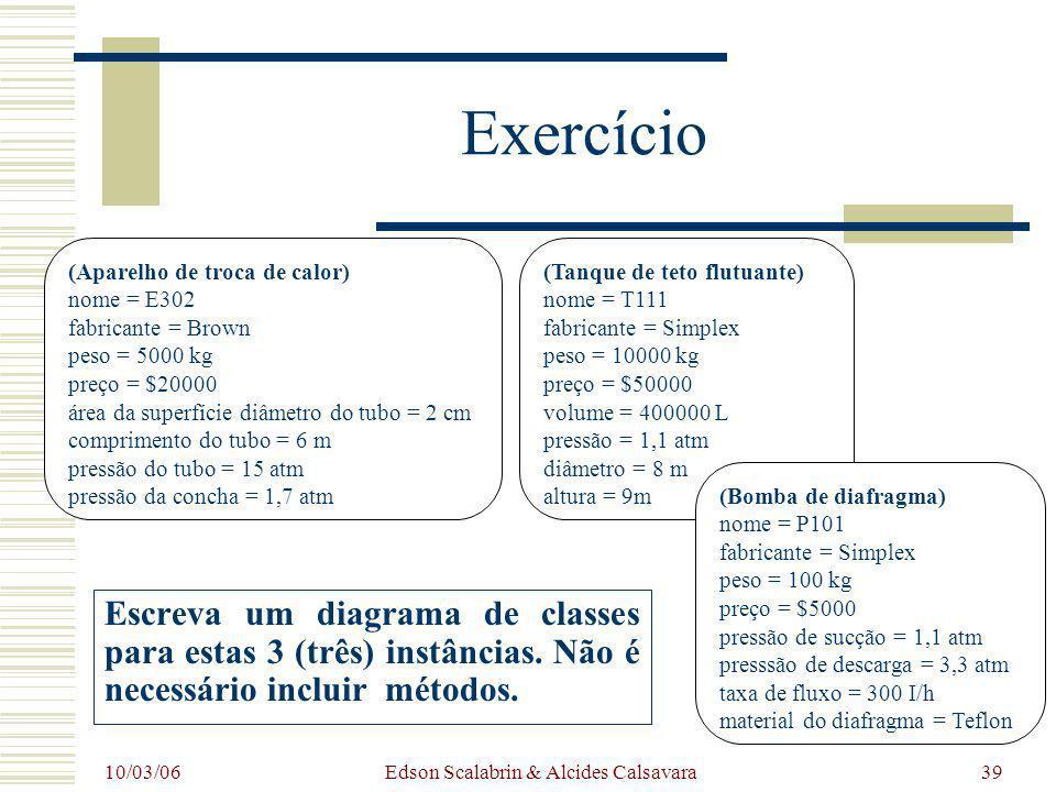 10/03/06 Edson Scalabrin & Alcides Calsavara39 Exercício Escreva um diagrama de classes para estas 3 (três) instâncias. Não é necessário incluir métod
