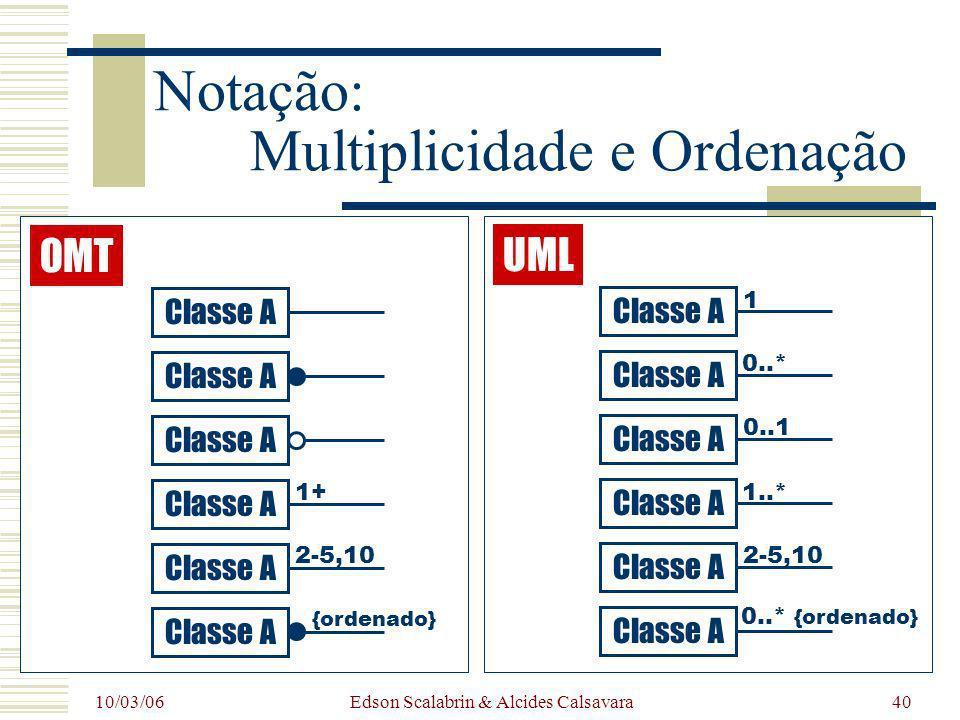 10/03/06 Edson Scalabrin & Alcides Calsavara40 Notação: Multiplicidade e Ordenação Classe A 0..* 1 0..1 1..* 2-5,10 0..* {ordenado} 1+ 2-5,10 {ordenad