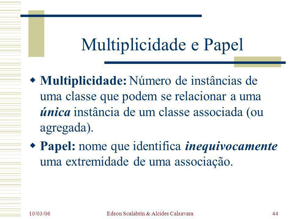 10/03/06 Edson Scalabrin & Alcides Calsavara44 Multiplicidade e Papel Multiplicidade: Número de instâncias de uma classe que podem se relacionar a uma