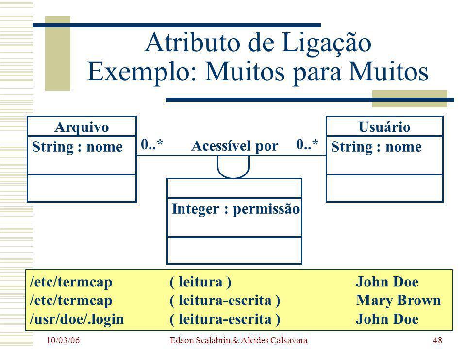 10/03/06 Edson Scalabrin & Alcides Calsavara48 Atributo de Ligação Exemplo: Muitos para Muitos Arquivo String : nome Usuário String : nome Integer : p