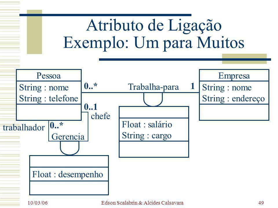 10/03/06 Edson Scalabrin & Alcides Calsavara49 Atributo de Ligação Exemplo: Um para Muitos Pessoa String : nome String : telefone Empresa String : nom