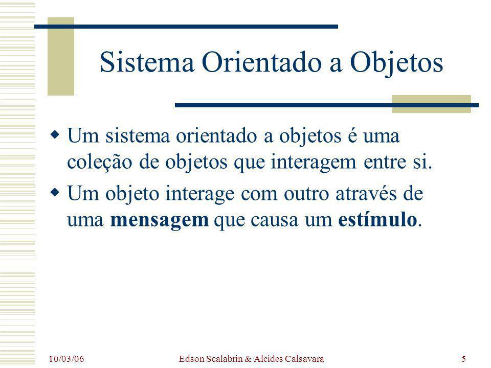 10/03/06 Edson Scalabrin & Alcides Calsavara5 Sistema Orientado a Objetos Um sistema orientado a objetos é uma coleção de objetos que interagem entre