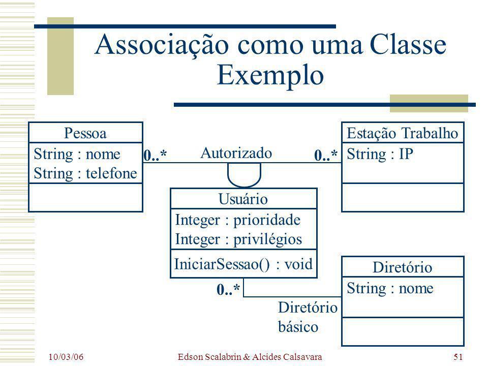 10/03/06 Edson Scalabrin & Alcides Calsavara51 Associação como uma Classe Exemplo Pessoa String : nome String : telefone Estação Trabalho String : IP