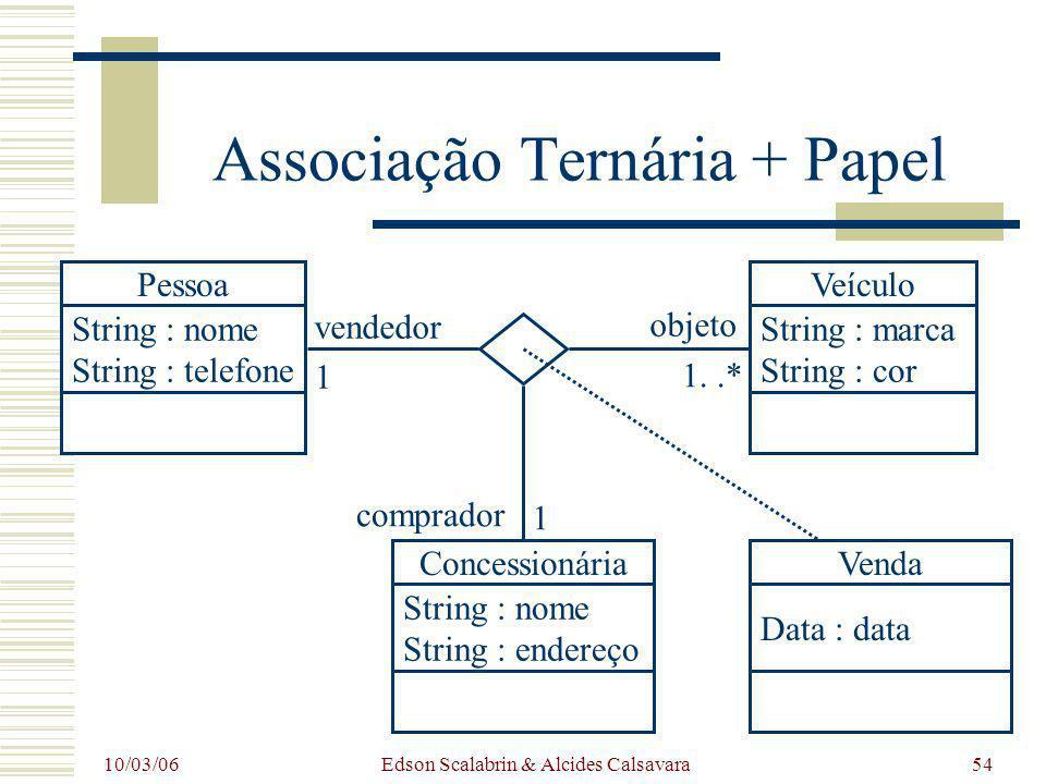 10/03/06 Edson Scalabrin & Alcides Calsavara54 Associação Ternária + Papel Pessoa String : nome String : telefone Veículo String : marca String : cor