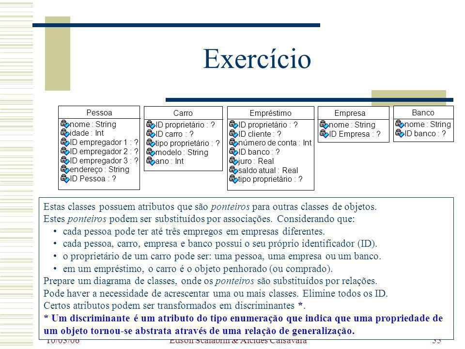 10/03/06 Edson Scalabrin & Alcides Calsavara55 Exercício Pessoa nome : String idade : Int ID empregador 1 : ? ID empregador 2 : ? ID empregador 3 : ?