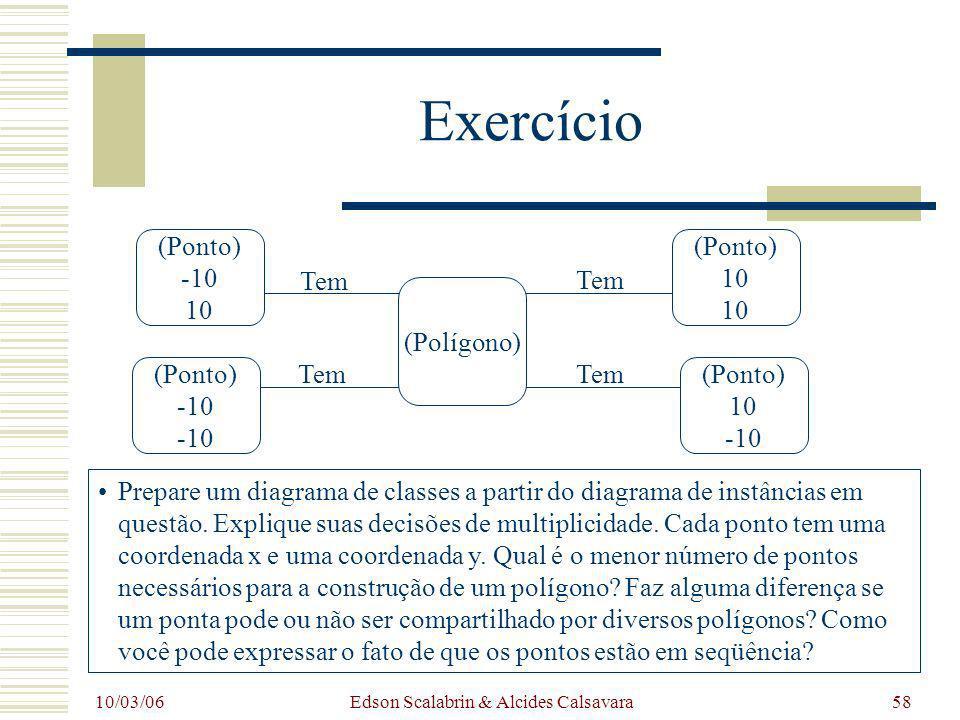 10/03/06 Edson Scalabrin & Alcides Calsavara58 Exercício Prepare um diagrama de classes a partir do diagrama de instâncias em questão. Explique suas d