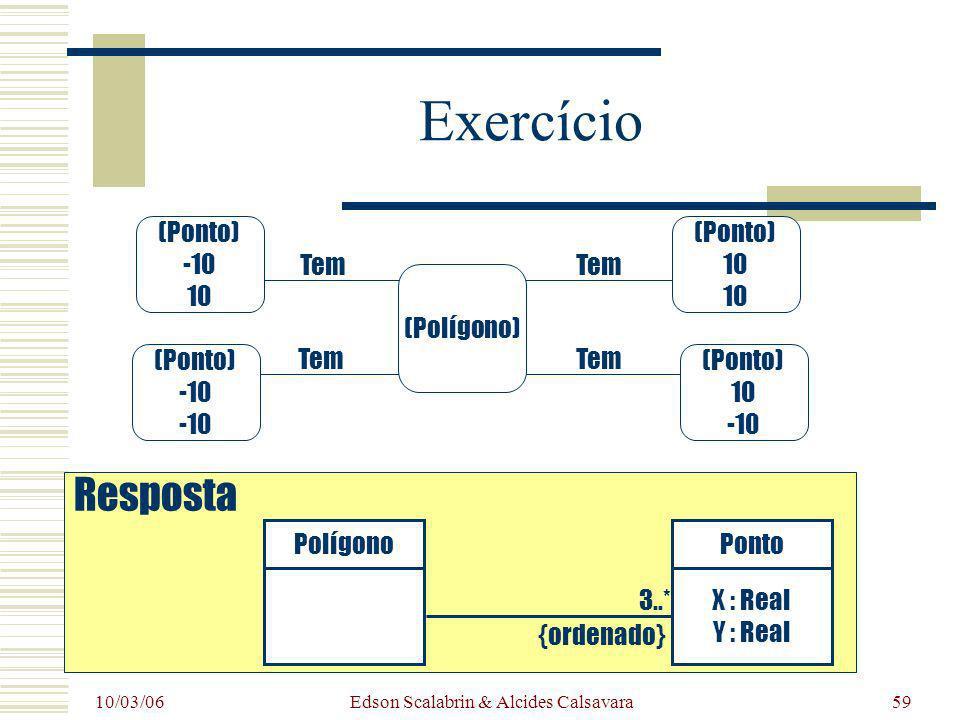 10/03/06 Edson Scalabrin & Alcides Calsavara59 Resposta Exercício (Ponto) -10 10 (Ponto) -10 (Ponto) 10 -10 (Ponto) 10 (Polígono) Tem Ponto X : Real Y