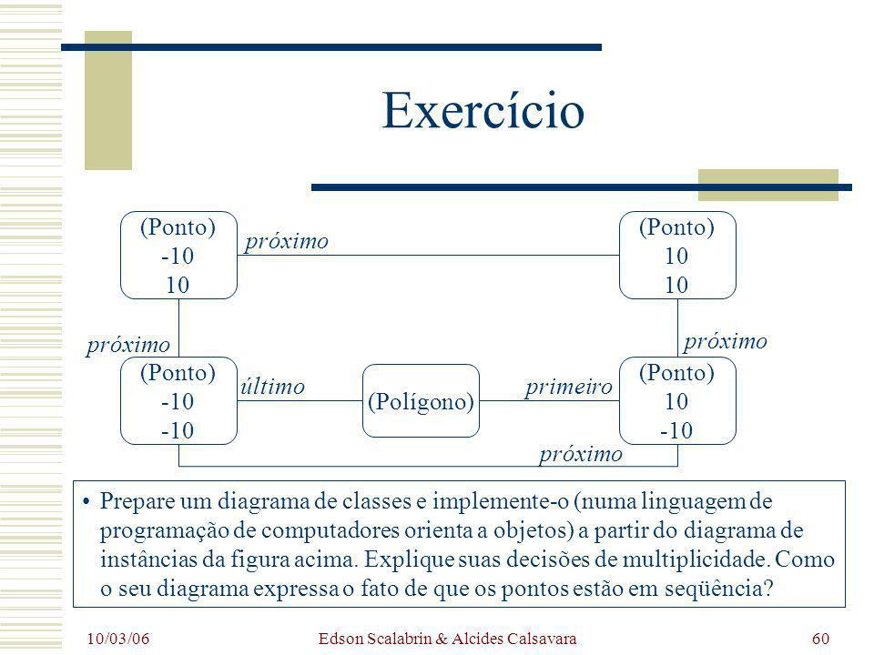 10/03/06 Edson Scalabrin & Alcides Calsavara60 Exercício Prepare um diagrama de classes e implemente-o (numa linguagem de programação de computadores