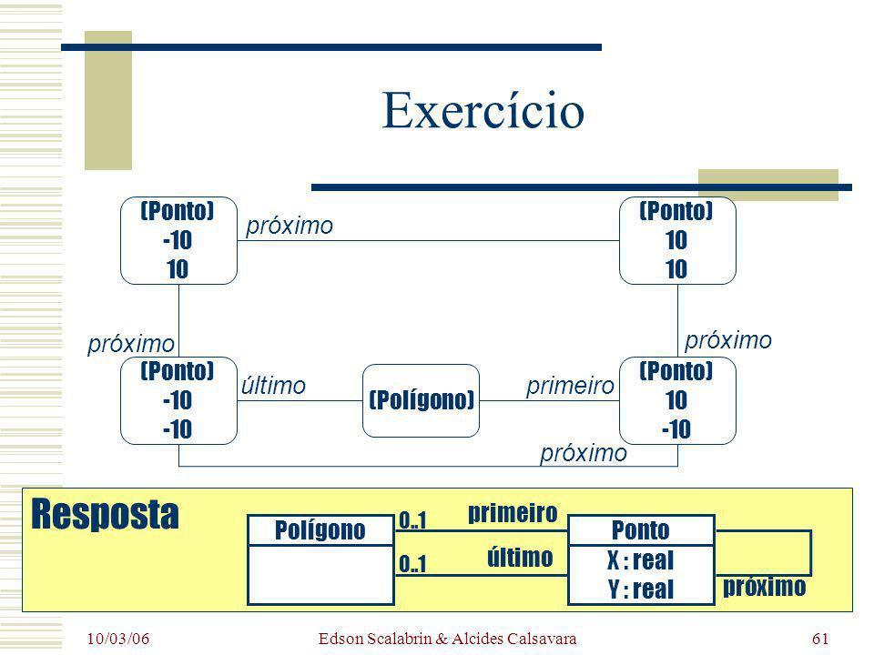 10/03/06 Edson Scalabrin & Alcides Calsavara61 Exercício (Ponto) -10 10 (Ponto) -10 (Ponto) 10 -10 (Ponto) 10 (Polígono) próximo primeiroúltimo próxim