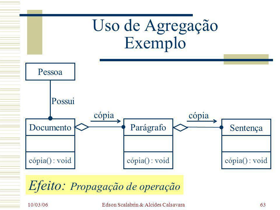 10/03/06 Edson Scalabrin & Alcides Calsavara63 Uso de Agregação Exemplo Documento Sentença Parágrafo Pessoa Possui cópia cópia() : void Efeito: Propag