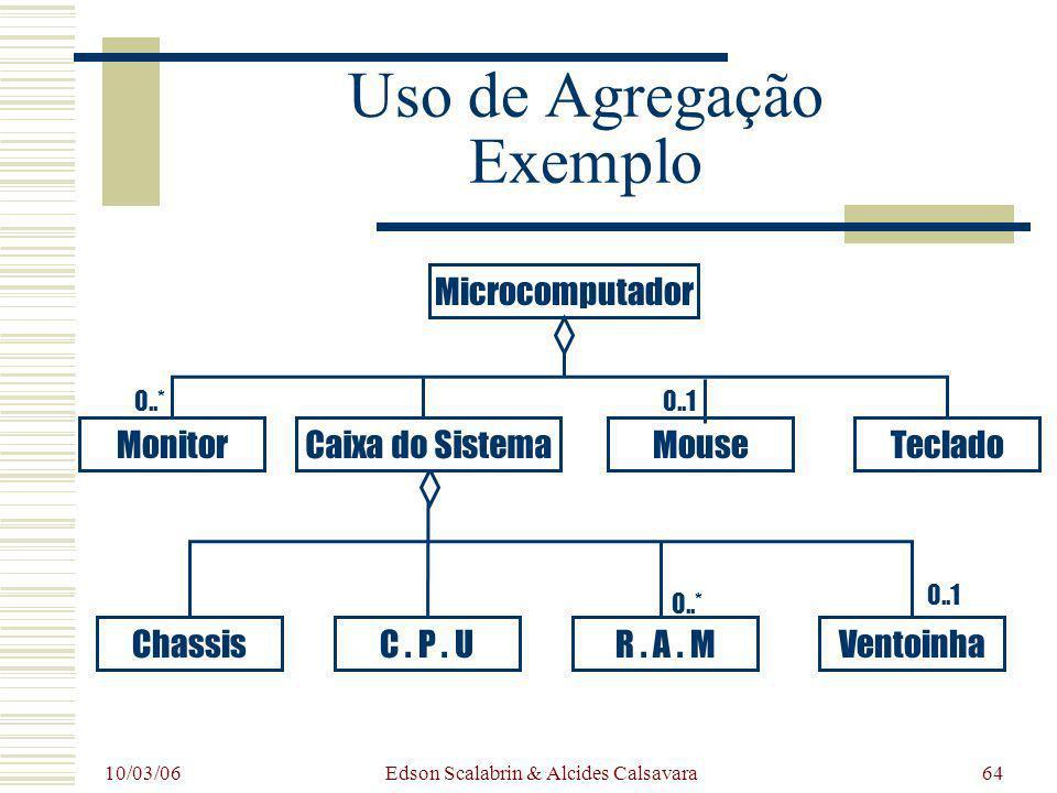 10/03/06 Edson Scalabrin & Alcides Calsavara64 Uso de Agregação Exemplo Microcomputador MonitorMouseTeclado ChassisC. P. UR. A. MVentoinha Caixa do Si