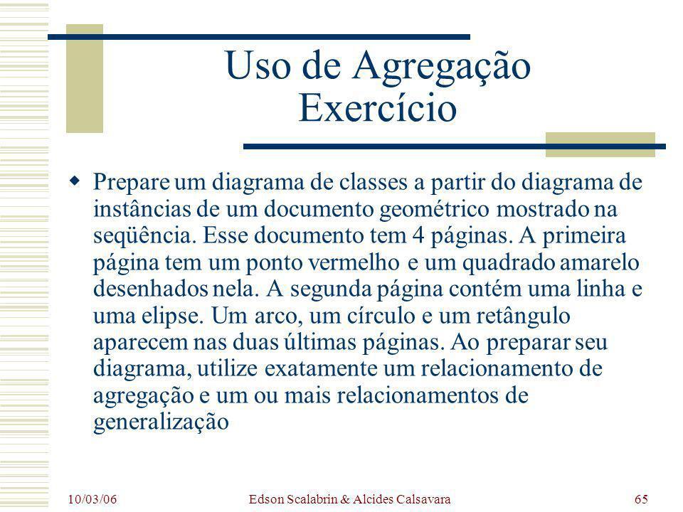 10/03/06 Edson Scalabrin & Alcides Calsavara65 Uso de Agregação Exercício Prepare um diagrama de classes a partir do diagrama de instâncias de um docu