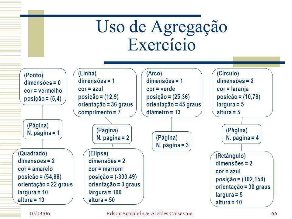 10/03/06 Edson Scalabrin & Alcides Calsavara66 Uso de Agregação Exercício (Ponto) dimensões = 0 cor = vermelho posição = (5,4) (Linha) dimensões = 1 c