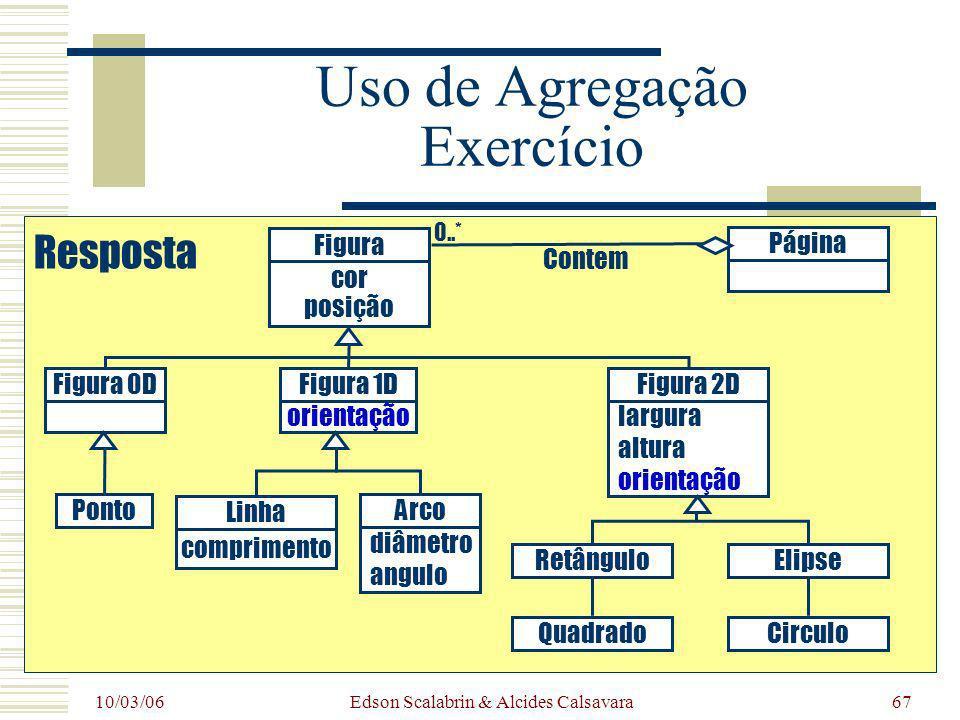 10/03/06 Edson Scalabrin & Alcides Calsavara67 Uso de Agregação Exercício Resposta Página Figura cor posição Contem Ponto Figura 0D Linha comprimento