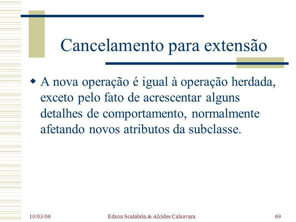 10/03/06 Edson Scalabrin & Alcides Calsavara69 Cancelamento para extensão A nova operação é igual à operação herdada, exceto pelo fato de acrescentar