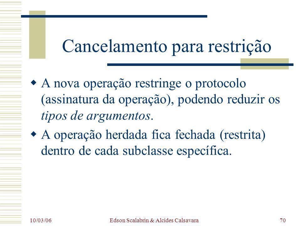 10/03/06 Edson Scalabrin & Alcides Calsavara70 Cancelamento para restrição A nova operação restringe o protocolo (assinatura da operação), podendo red
