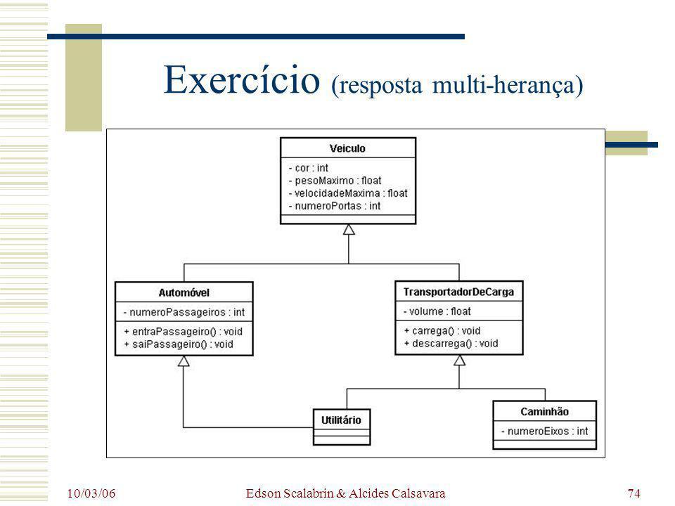 10/03/06 Edson Scalabrin & Alcides Calsavara74 Exercício (resposta multi-herança)