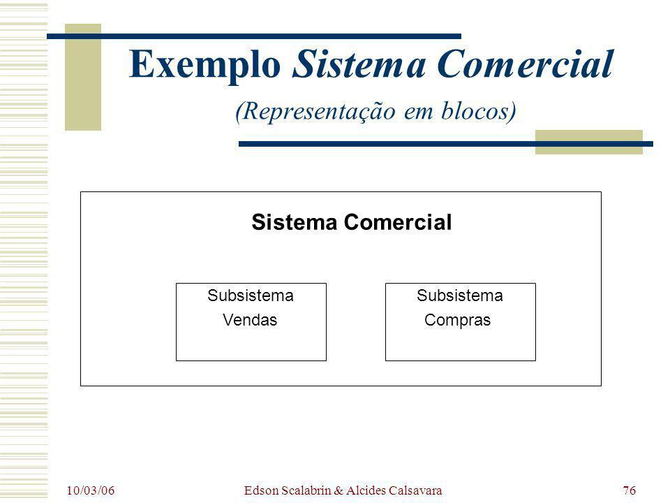 10/03/06 Edson Scalabrin & Alcides Calsavara76 Exemplo Sistema Comercial (Representação em blocos) Sistema Comercial Subsistema Compras Subsistema Ven