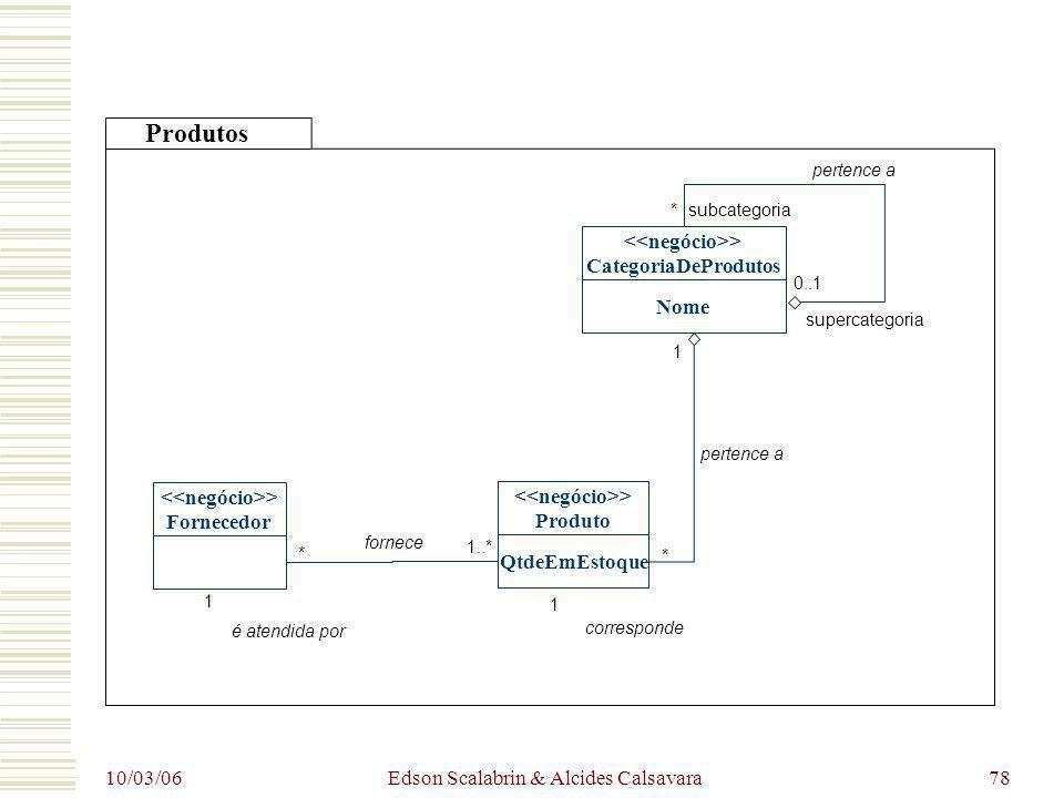 10/03/06 Edson Scalabrin & Alcides Calsavara78 Produtos * 1..* fornece * 0..1 pertence a subcategoria supercategoria * 1 pertence a 1 é atendida por 1