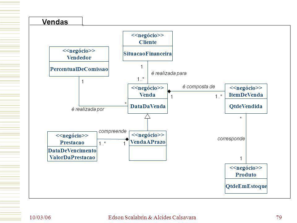 10/03/06 Edson Scalabrin & Alcides Calsavara79 Vendas 11..* 1 * 1 é realizada por 1 corresponde 1 1..* é composta de > Cliente SituacaoFinanceira > Ve