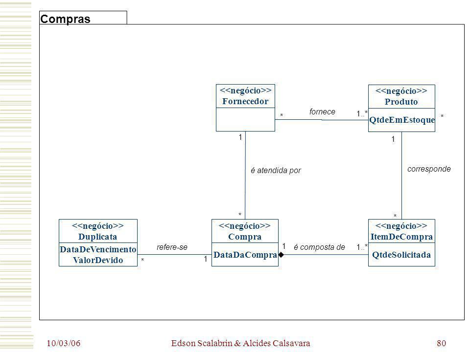 10/03/06 Edson Scalabrin & Alcides Calsavara80 Compras * 1..* fornece * * 1 refere-se * 1 é atendida por * 1 corresponde 1..*é composta de > Fornecedo