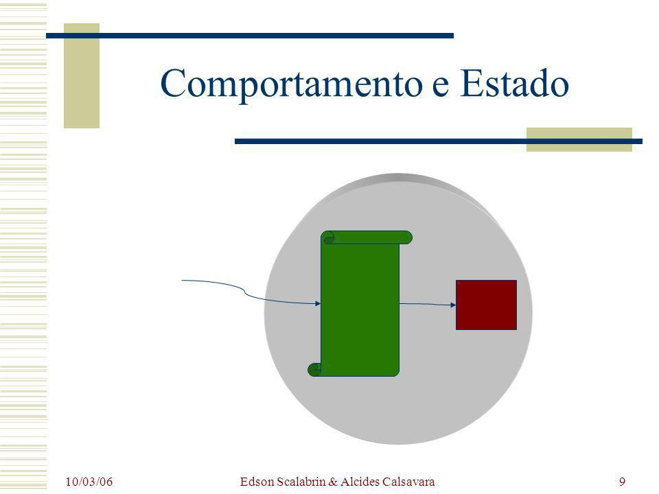 10/03/06 Edson Scalabrin & Alcides Calsavara20 Atributo Cada atributo tem um nome e um tipo (primitivo ou classe) Um objeto que possui um atributo cujo tipo é uma classe é um objeto composto, pois contém outro objeto