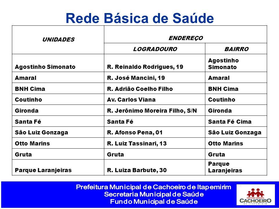 Rede de Equipes PSF UnidadeEndereçoNº Equipes Abelardo MachadoR.