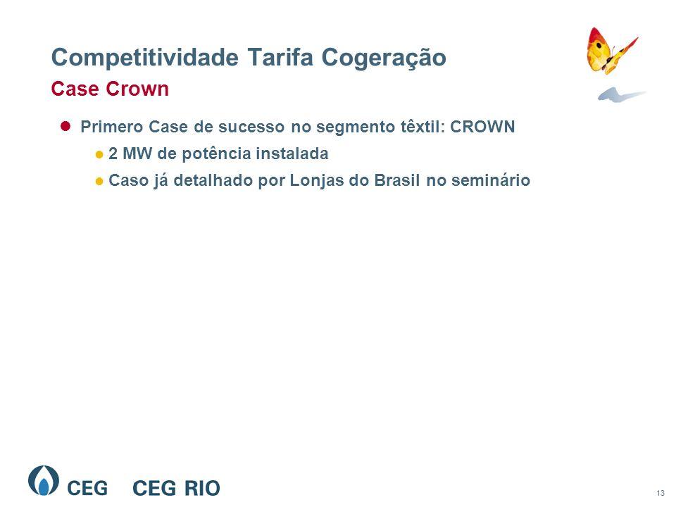 13 Competitividade Tarifa Cogeração Primero Case de sucesso no segmento têxtil: CROWN 2 MW de potência instalada Caso já detalhado por Lonjas do Brasil no seminário Case Crown