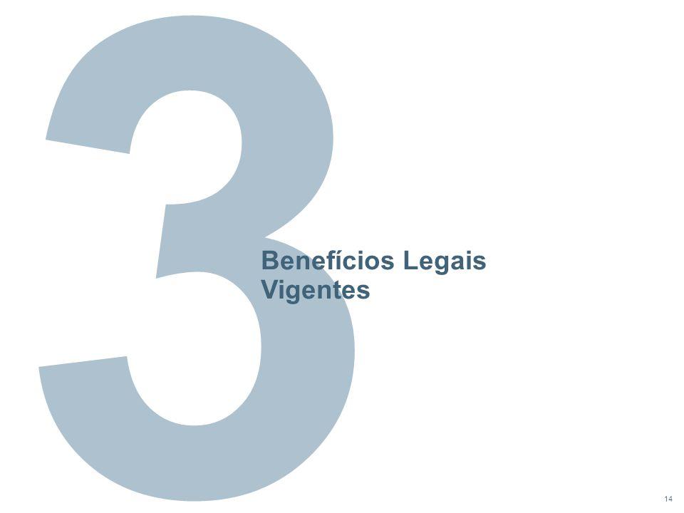 14 3 Benefícios Legais Vigentes