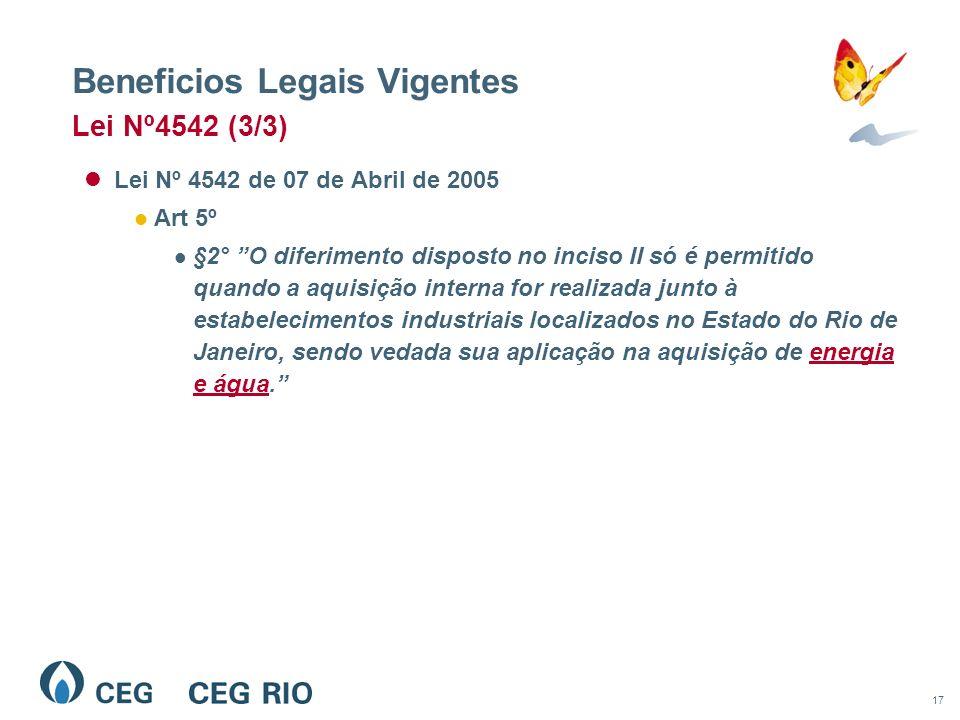 17 Beneficios Legais Vigentes Lei Nº 4542 de 07 de Abril de 2005 Art 5º §2° O diferimento disposto no inciso II só é permitido quando a aquisição interna for realizada junto à estabelecimentos industriais localizados no Estado do Rio de Janeiro, sendo vedada sua aplicação na aquisição de energia e água.