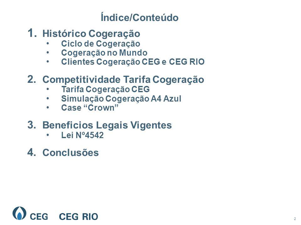 2 Índice/Conteúdo 1. Histórico Cogeração Ciclo de Cogeração Cogeração no Mundo Clientes Cogeração CEG e CEG RIO 2. Competitividade Tarifa Cogeração Ta