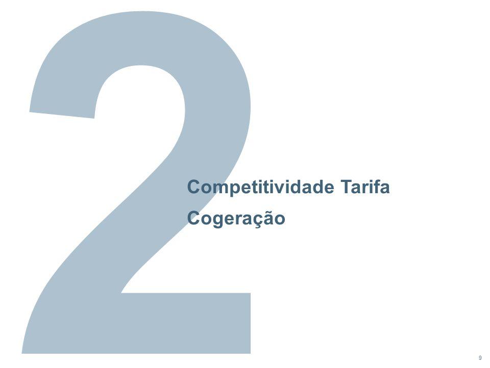 9 2 Competitividade Tarifa Cogeração