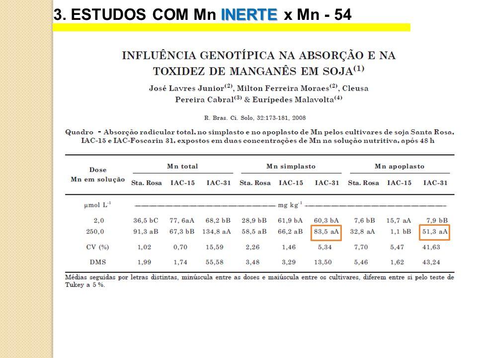 INERTE 3. ESTUDOS COM Mn INERTE x Mn - 54