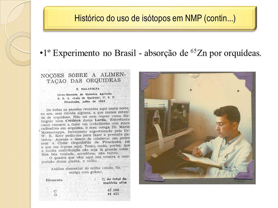 Histórico do uso de isótopos em NMP (contin...) 1º Experimento no Brasil - absorção de 65 Zn por orquídeas.