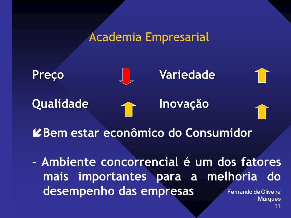 Fernando de Oliveira Marques 11 Academia Empresarial PreçoVariedade QualidadeInovação Bem estar econômico do Consumidor - Ambiente concorrencial é um
