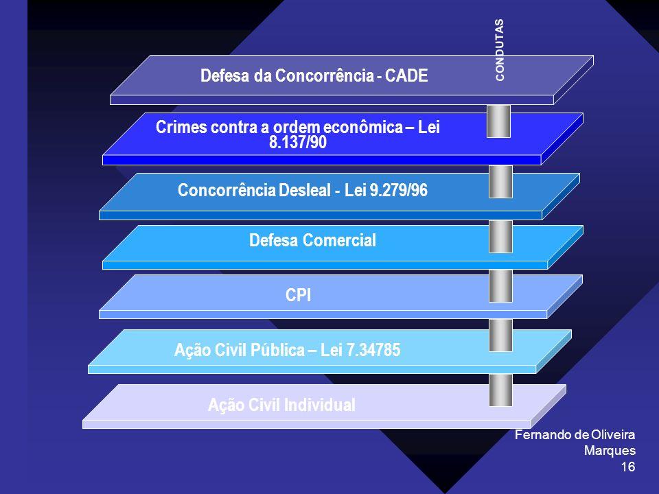 Fernando de Oliveira Marques 16 Defesa da Concorrência - CADE Crimes contra a ordem econômica – Lei 8.137/90 Concorrência Desleal - Lei 9.279/96 Defes
