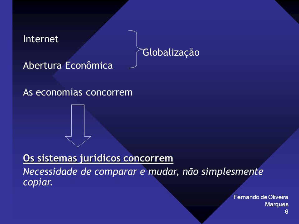 Fernando de Oliveira Marques 6 Internet Globalização Abertura Econômica As economias concorrem Os sistemas jurídicos concorrem Necessidade de comparar