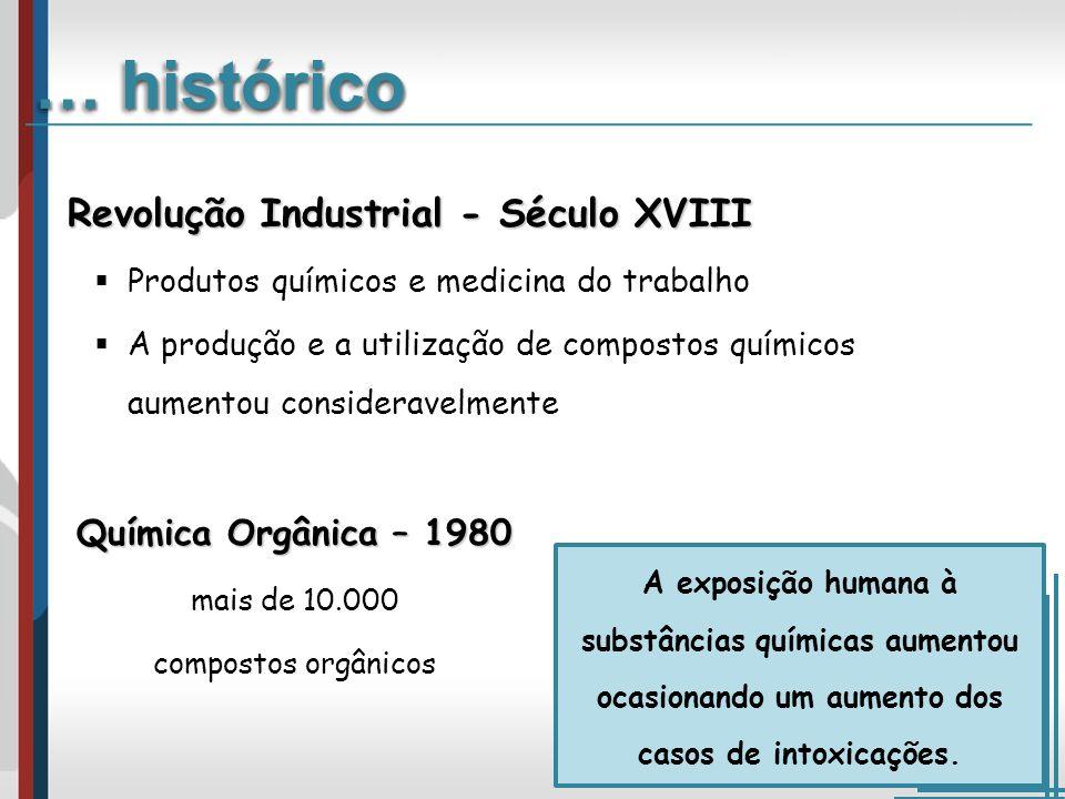 Revolução Industrial - Século XVIII Produtos químicos e medicina do trabalho A produção e a utilização de compostos químicos aumentou consideravelment